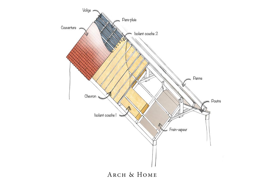 Comment am liorer l isolation de toiture for Materiaux couverture toiture maison